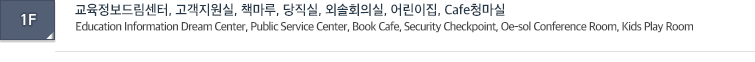 1F-고객지원실, 책마루, 대강당, 당직실, 외솔회의실, 어린이집, Cafe청마실 Public Service Center, Book Cafe, Auditorium, Security Checkpoint, Oe-sol Conference Room, Kids Play Room